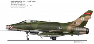 F100D   Coronet Eagle 75