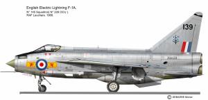 Lightning F1 145 Sqn