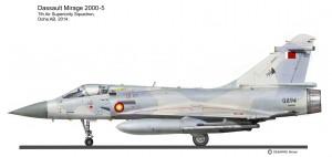 MIR-2000 QA