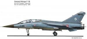 MIR F-1B KK