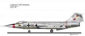 F104   DCX119