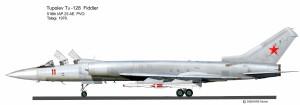 Tu-128 Talagi