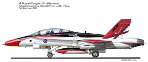 CF-18B AETE