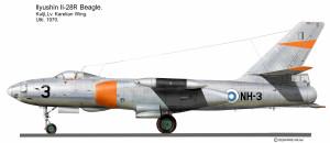 IL-28 Finlande