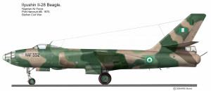 IL-28 nigeria